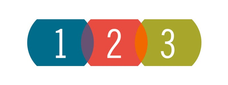 Featured image from Simple as 1,2,3